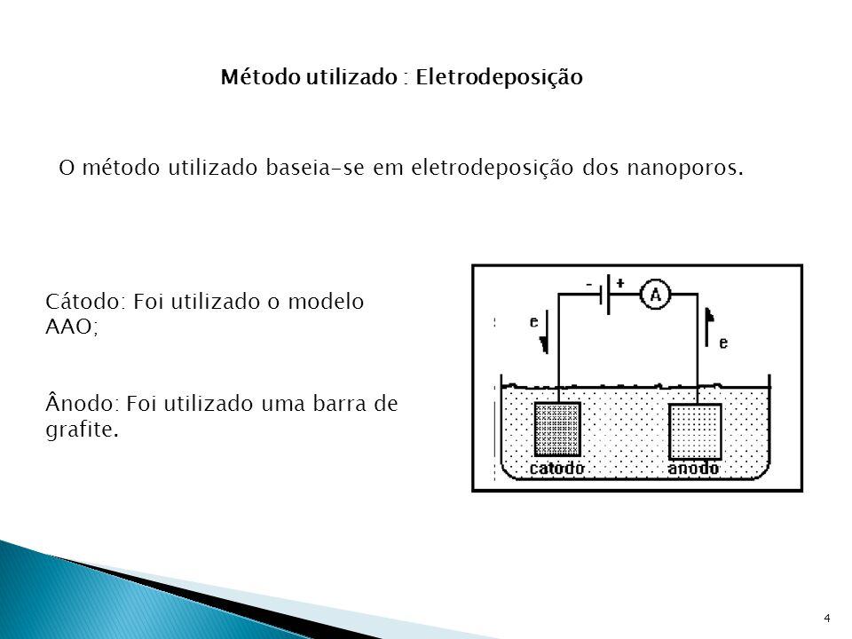 4 Método utilizado : Eletrodeposição Cátodo: Foi utilizado o modelo AAO; Ânodo: Foi utilizado uma barra de grafite. O método utilizado baseia-se em el