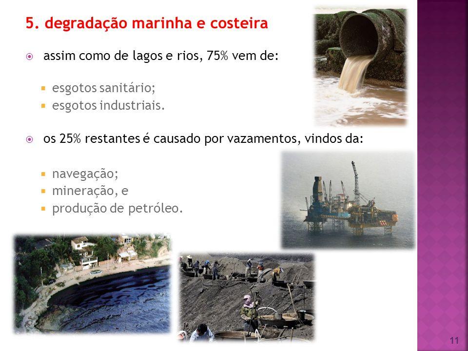 assim como de lagos e rios, 75% vem de: esgotos sanitário; esgotos industriais. os 25% restantes é causado por vazamentos, vindos da: navegação; miner