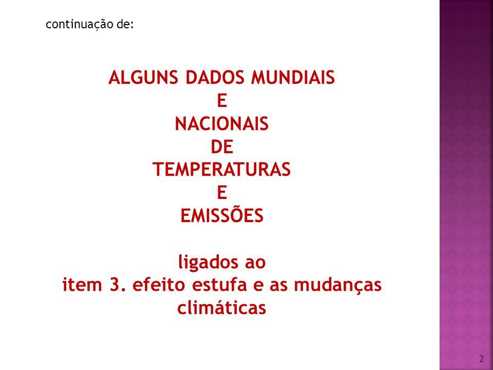 2 ALGUNS DADOS MUNDIAIS E NACIONAIS DE TEMPERATURAS E EMISSÕES ligados ao item 3. efeito estufa e as mudanças climáticas continuação de: