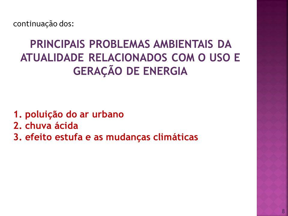 8 continuação dos: PRINCIPAIS PROBLEMAS AMBIENTAIS DA ATUALIDADE RELACIONADOS COM O USO E GERAÇÃO DE ENERGIA 1. poluição do ar urbano 2. chuva ácida 3