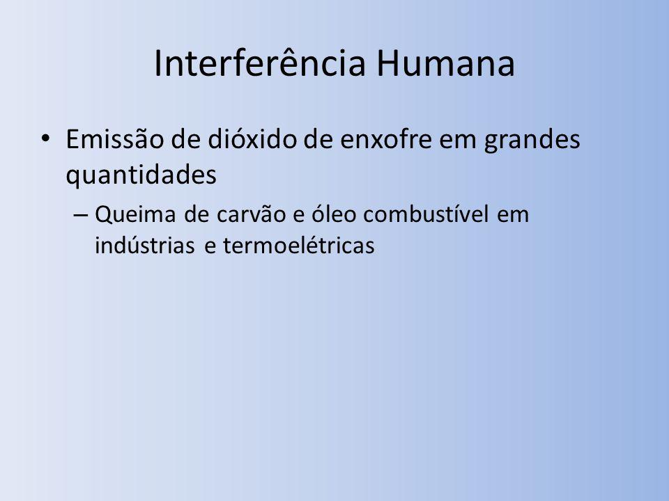 Interferência Humana Emissão de dióxido de enxofre em grandes quantidades – Queima de carvão e óleo combustível em indústrias e termoelétricas