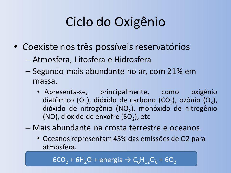 Ciclo do Oxigênio Coexiste nos três possíveis reservatórios – Atmosfera, Litosfera e Hidrosfera – Segundo mais abundante no ar, com 21% em massa. Apre