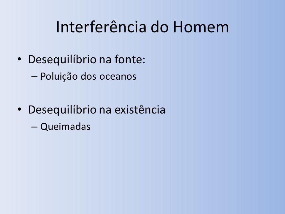 Interferência do Homem Desequilíbrio na fonte: – Poluição dos oceanos Desequilíbrio na existência – Queimadas