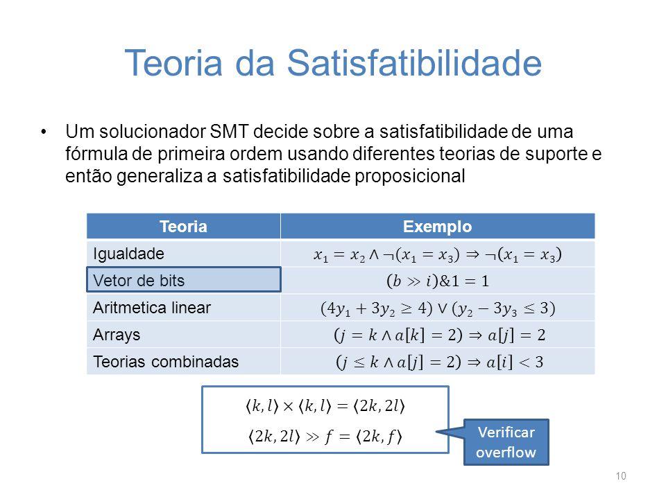 Teoria da Satisfatibilidade Um solucionador SMT decide sobre a satisfatibilidade de uma fórmula de primeira ordem usando diferentes teorias de suporte