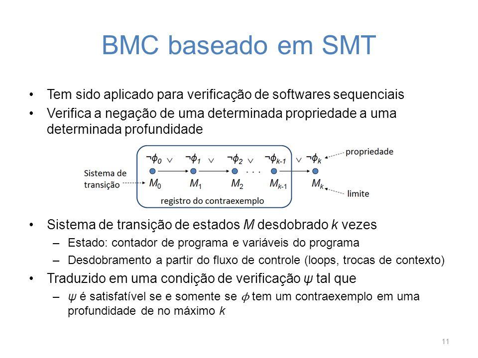 BMC baseado em SMT Tem sido aplicado para verificação de softwares sequenciais Verifica a negação de uma determinada propriedade a uma determinada pro
