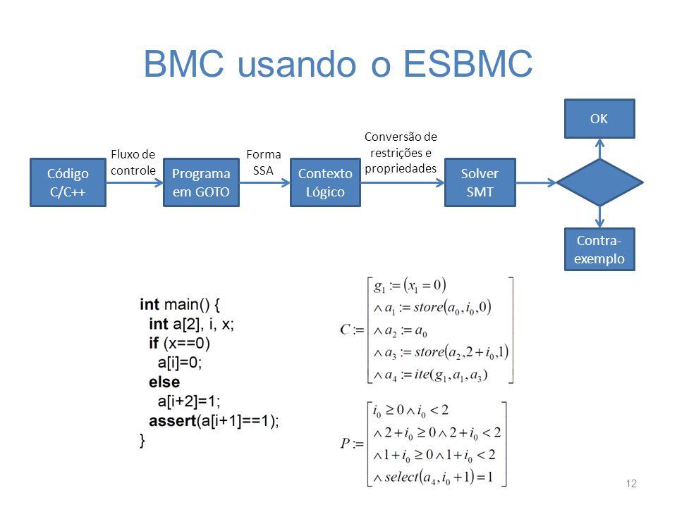 BMC usando o ESBMC 12 Código C/C++ Programa em GOTO Fluxo de controle Contexto Lógico Forma SSA Solver SMT Conversão de restrições e propriedades OK C