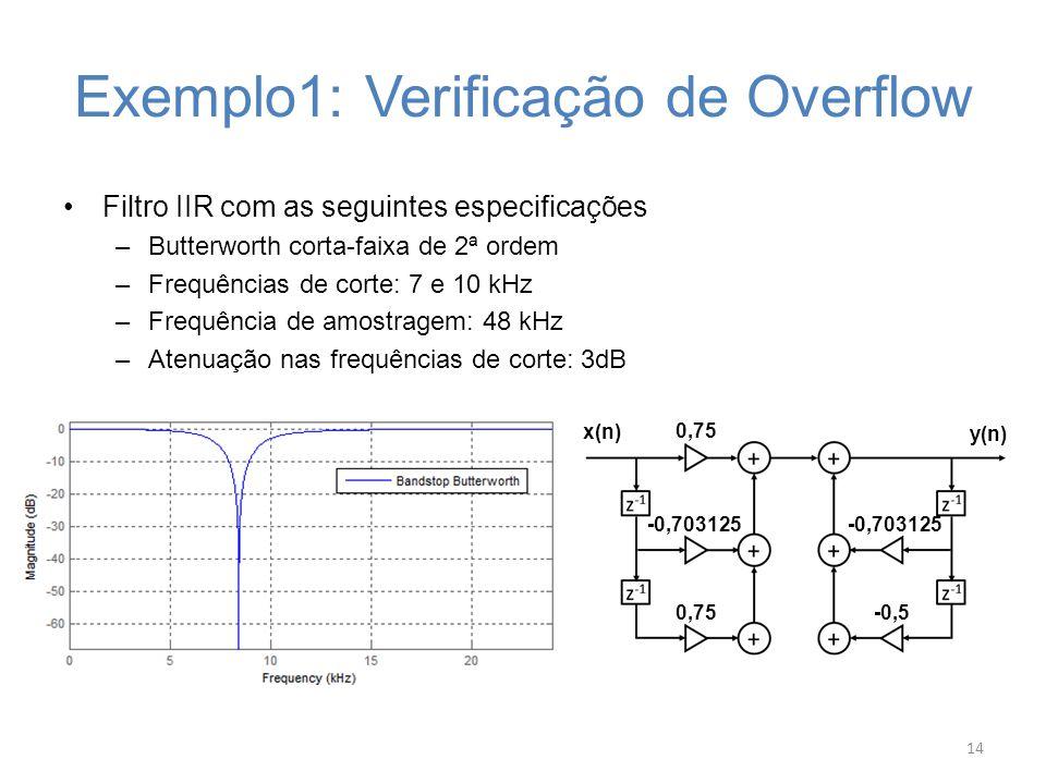 Exemplo1: Verificação de Overflow Filtro IIR com as seguintes especificações –Butterworth corta-faixa de 2ª ordem –Frequências de corte: 7 e 10 kHz –F