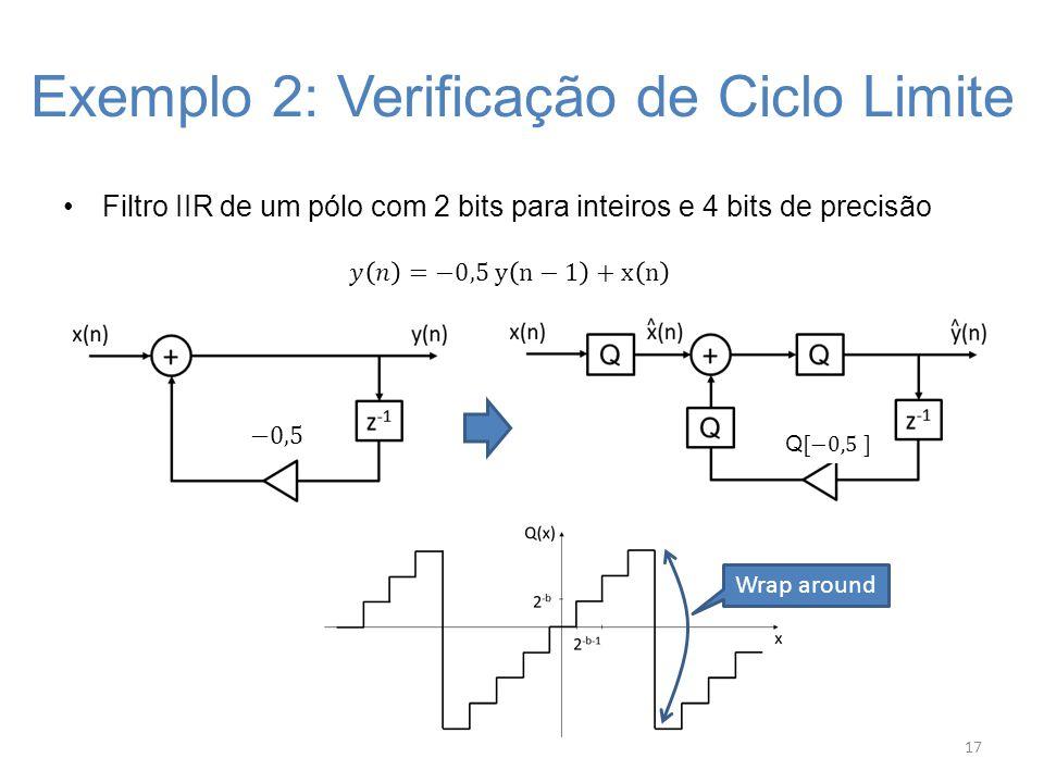 Exemplo 2: Verificação de Ciclo Limite Filtro IIR de um pólo com 2 bits para inteiros e 4 bits de precisão 17 Wrap around