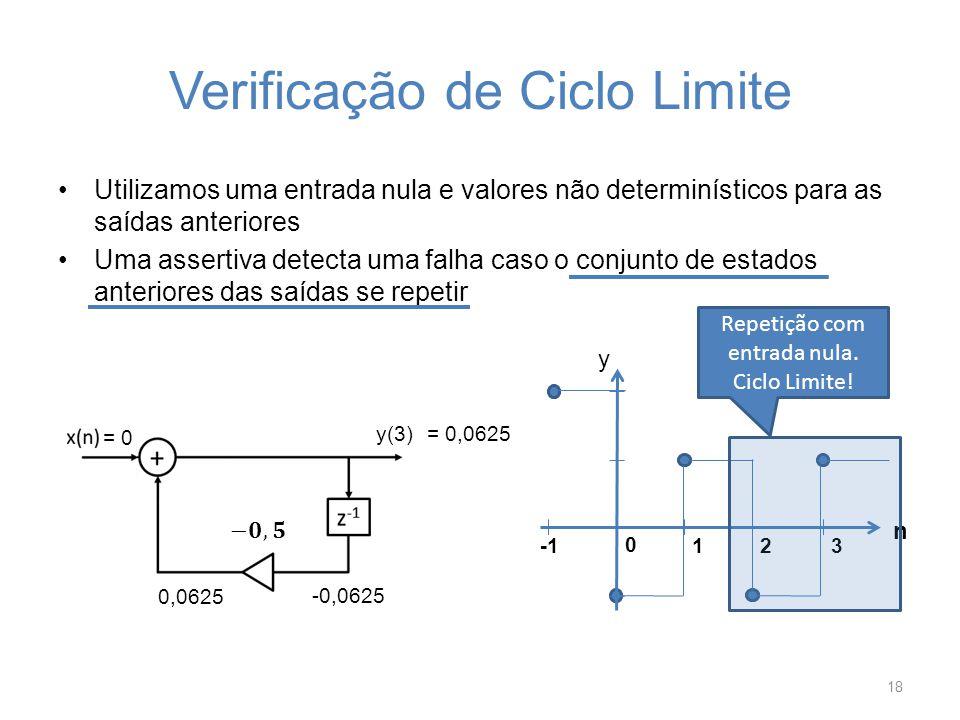 Verificação de Ciclo Limite Utilizamos uma entrada nula e valores não determinísticos para as saídas anteriores Uma assertiva detecta uma falha caso o