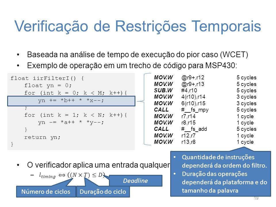 Verificação de Restrições Temporais 19 sum += *b++ * *x--; MOV.W@r9+,r125 cycles MOV.W@r9+,r135 cycles SUB.W#4,r105 cycles MOV.W4(r10),r143 cycles MOV
