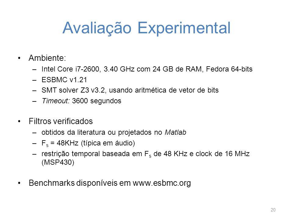 Avaliação Experimental 20 Ambiente: –Intel Core i7-2600, 3.40 GHz com 24 GB de RAM, Fedora 64-bits –ESBMC v1.21 –SMT solver Z3 v3.2, usando aritmética