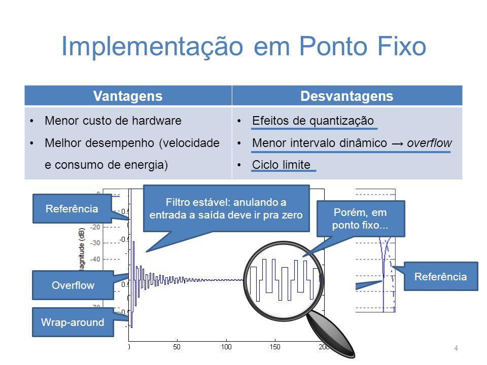 Implementação em Ponto Fixo 4 VantagensDesvantagens Menor custo de hardware Melhor desempenho (velocidade e consumo de energia) Efeitos de quantização