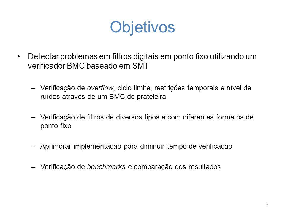 Objetivos Detectar problemas em filtros digitais em ponto fixo utilizando um verificador BMC baseado em SMT –Verificação de overflow, ciclo limite, re