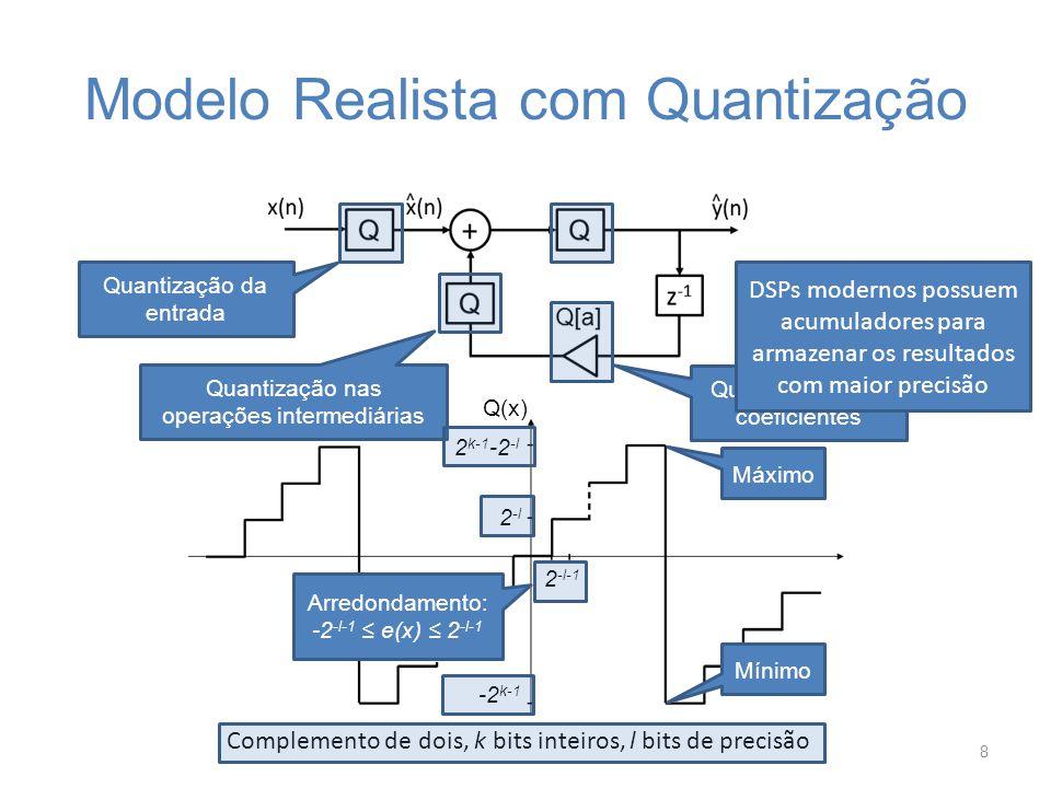 2 -l-1 2 -l Q(x) 2 k-1 -2 -l -2 k-1 Complemento de dois, k bits inteiros, l bits de precisão Modelo Realista com Quantização 8 Quantização da entrada