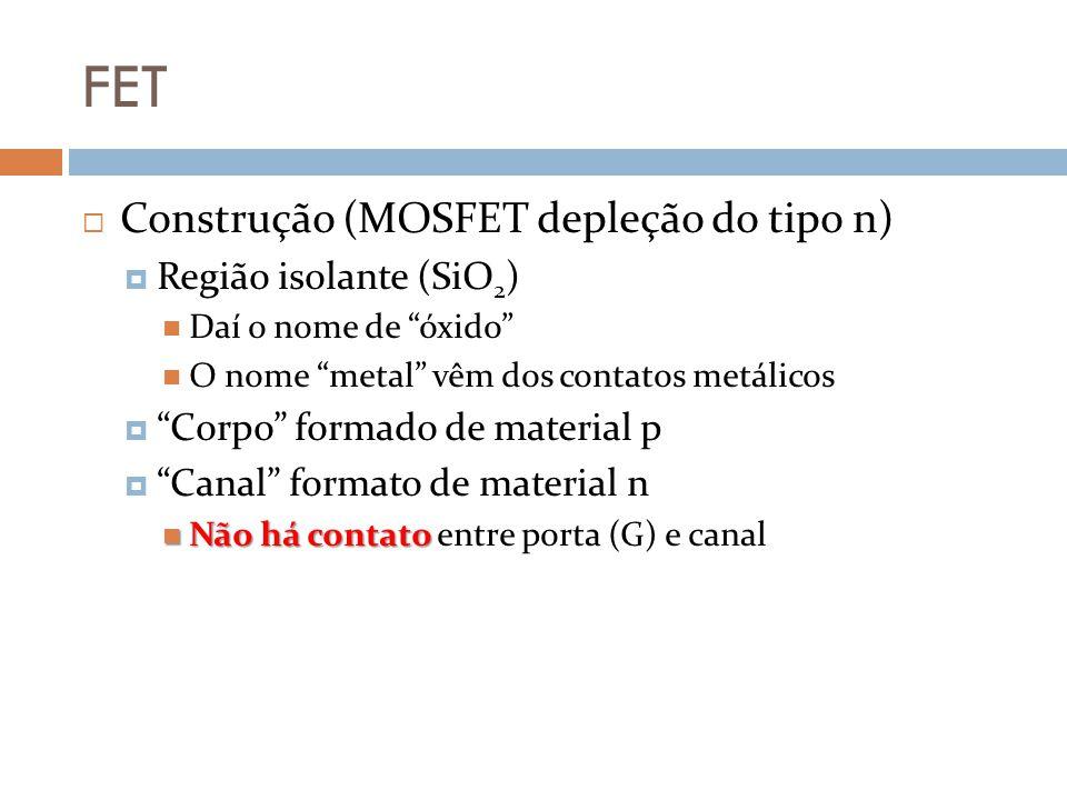 FET Construção (MOSFET depleção do tipo n) Região isolante (SiO 2 ) Daí o nome de óxido O nome metal vêm dos contatos metálicos Corpo formado de material p Canal formato de material n Não há contato Não há contato entre porta (G) e canal
