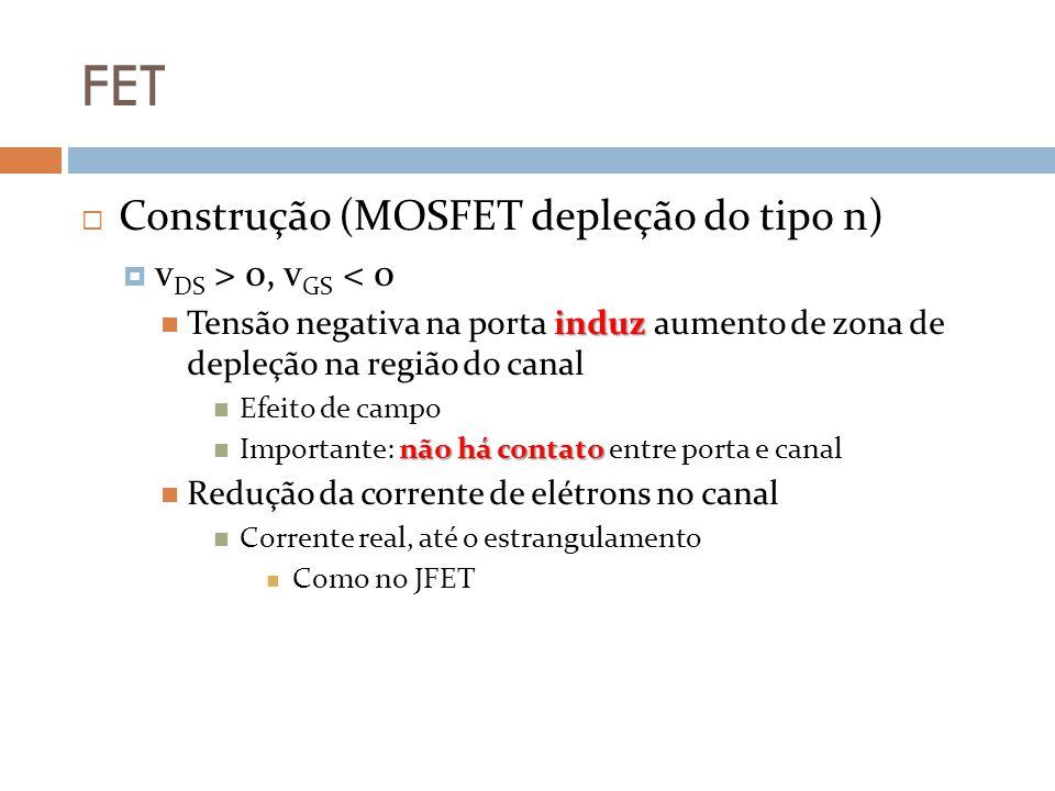 FET Construção (MOSFET depleção do tipo n) v DS > 0, v GS < 0 induz Tensão negativa na porta induz aumento de zona de depleção na região do canal Efei