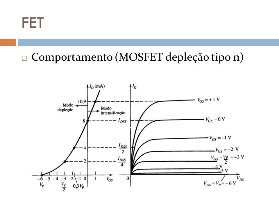 FET Comportamento (MOSFET depleção tipo n)