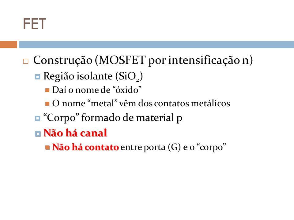 FET Construção (MOSFET por intensificação n) Região isolante (SiO 2 ) Daí o nome de óxido O nome metal vêm dos contatos metálicos Corpo formado de material p Não há canal Não há canal Não há contato Não há contato entre porta (G) e o corpo