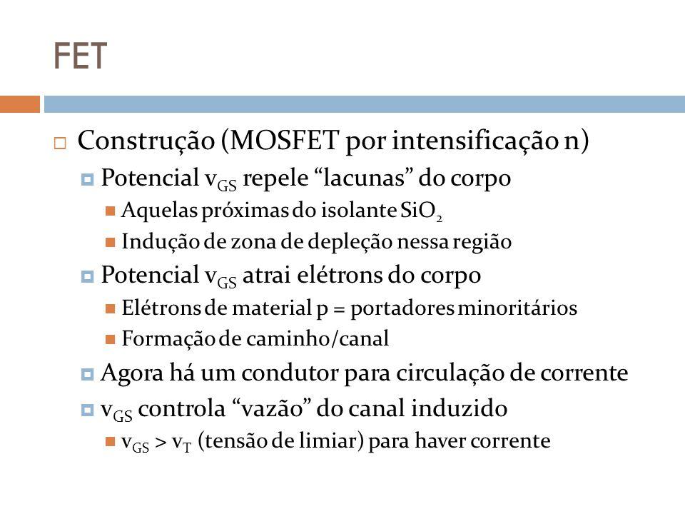 FET Construção (MOSFET por intensificação n) Potencial v GS repele lacunas do corpo Aquelas próximas do isolante SiO 2 Indução de zona de depleção nes
