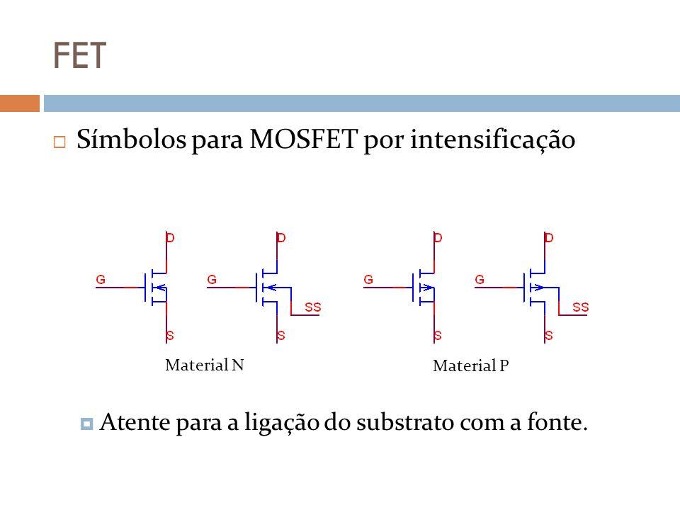 FET Símbolos para MOSFET por intensificação Atente para a ligação do substrato com a fonte. Material N Material P