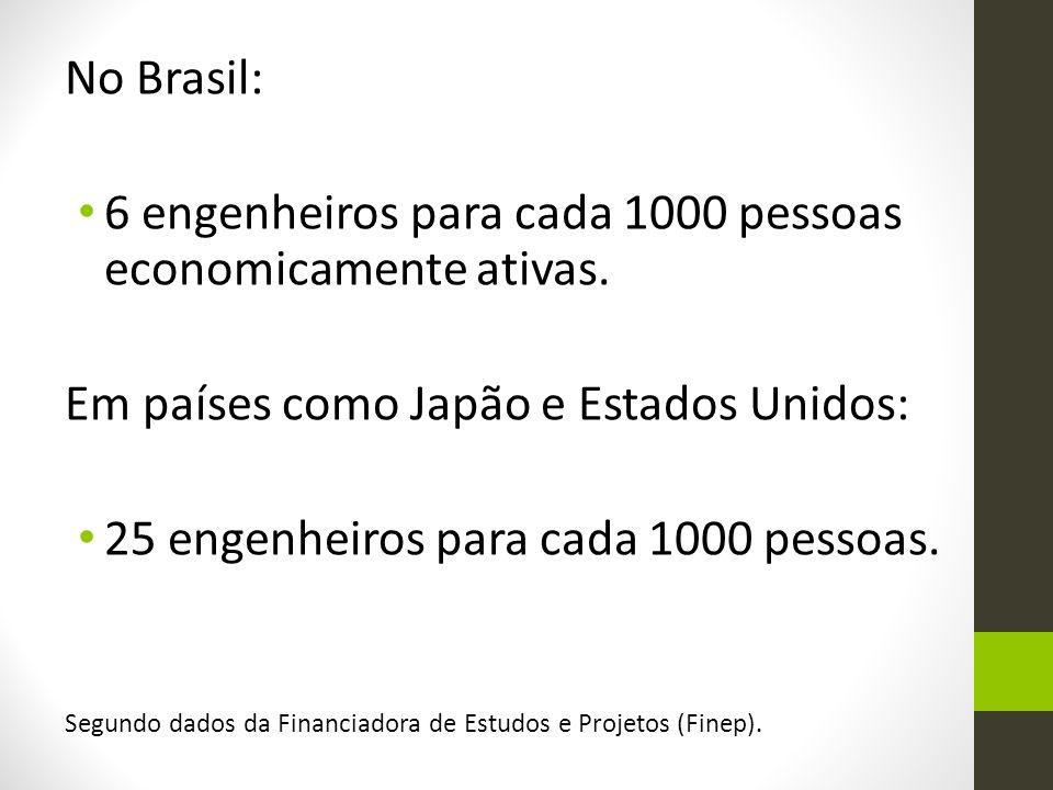 No Brasil: 6 engenheiros para cada 1000 pessoas economicamente ativas. Em países como Japão e Estados Unidos: 25 engenheiros para cada 1000 pessoas. S