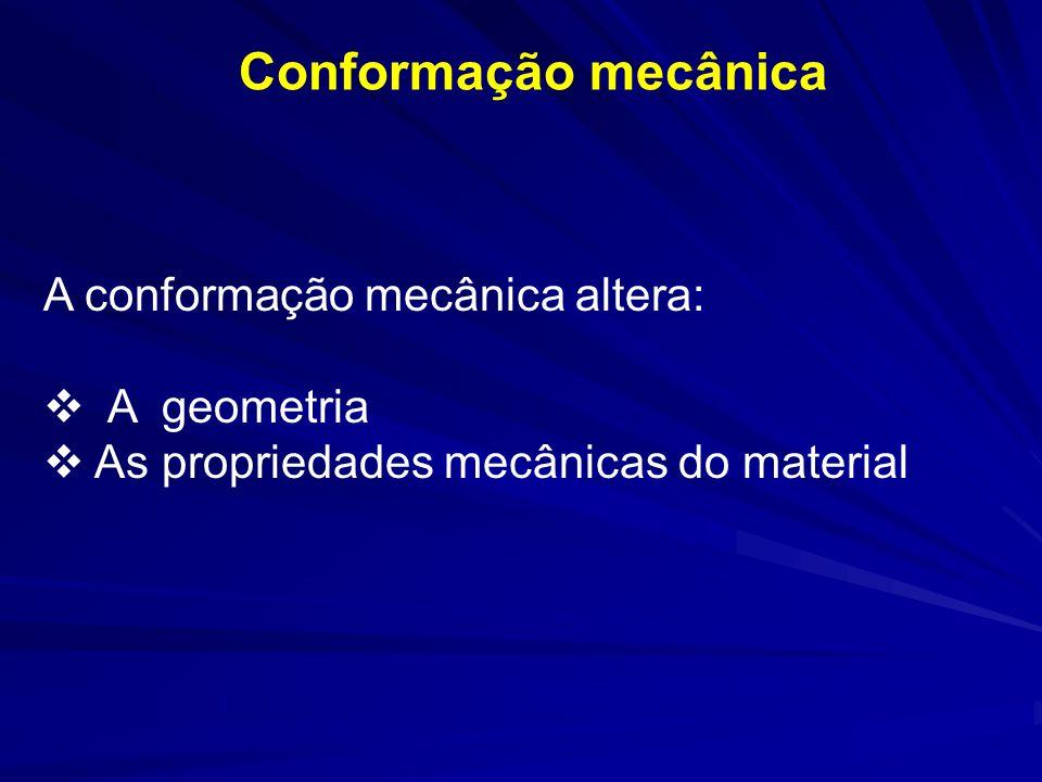 Conformação mecânica A conformação mecânica altera: A geometria As propriedades mecânicas do material