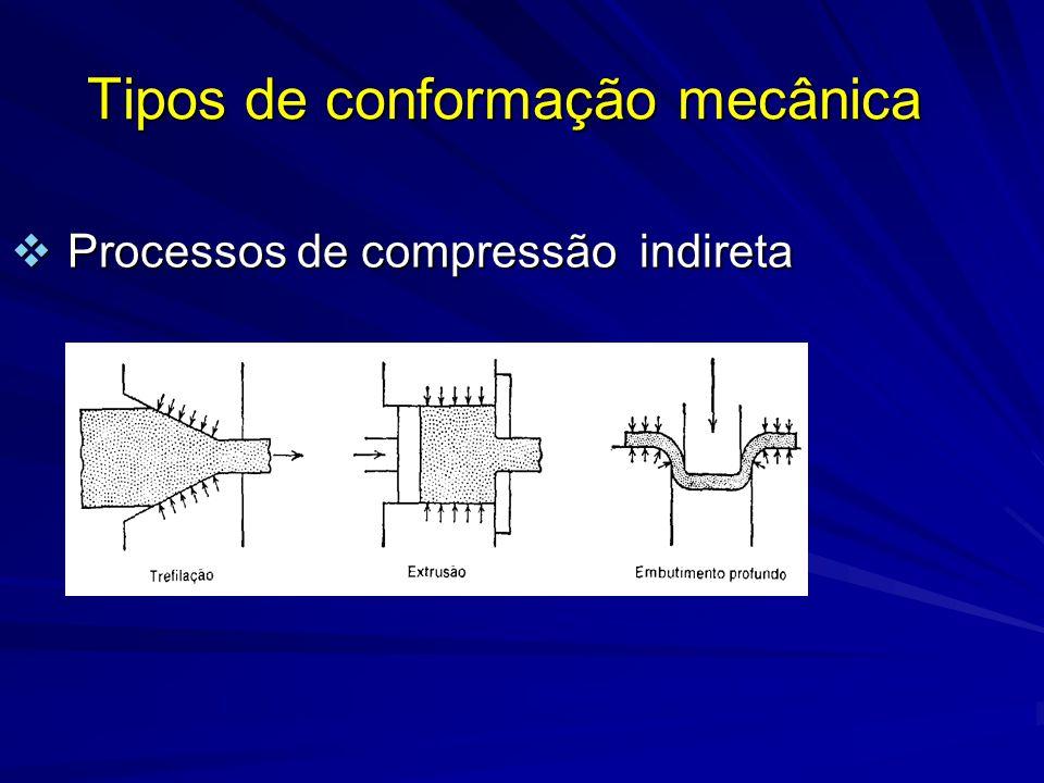 Deformação a quente VANTAGENS Permite o emprego de menor esforço mecânico para a mesma deformação (necessita-se então de máquinas de menor capacidade se comparado com o trabalho a frio).