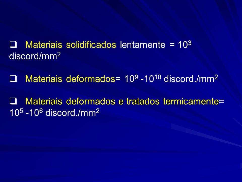 Materiais solidificados lentamente = 10 3 discord/mm 2 Materiais deformados= 10 9 -10 10 discord./mm 2 Materiais deformados e tratados termicamente= 1