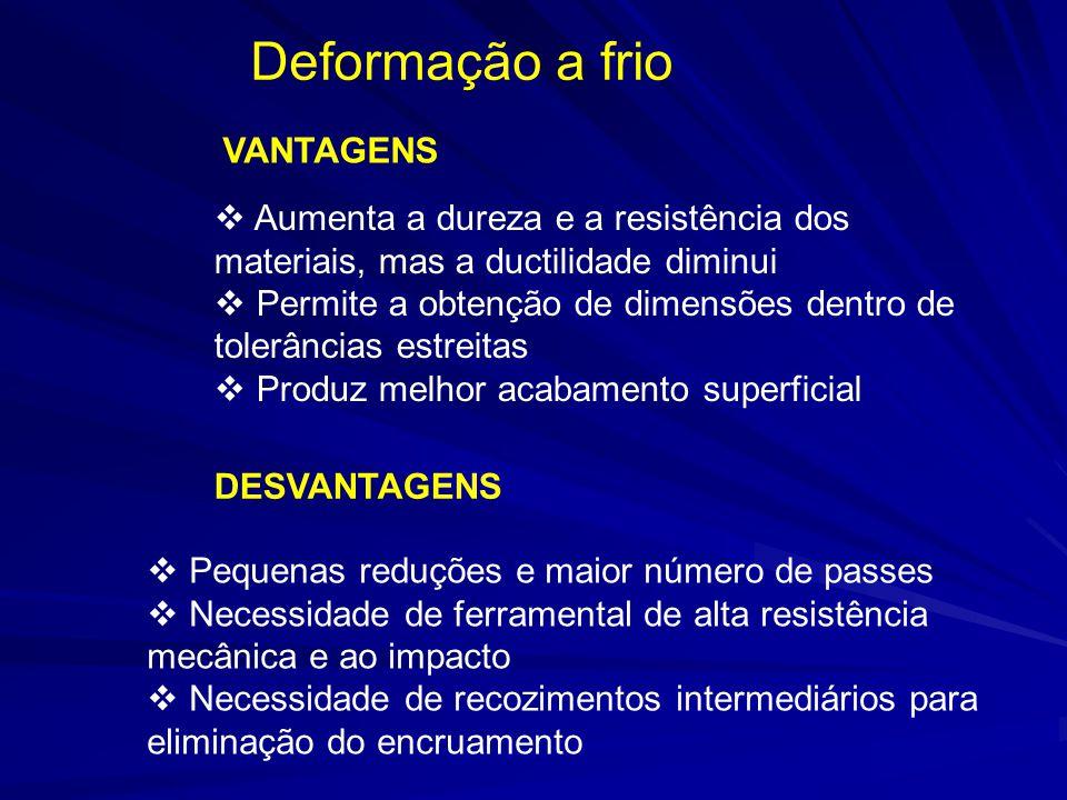 Deformação a frio Aumenta a dureza e a resistência dos materiais, mas a ductilidade diminui Permite a obtenção de dimensões dentro de tolerâncias estr