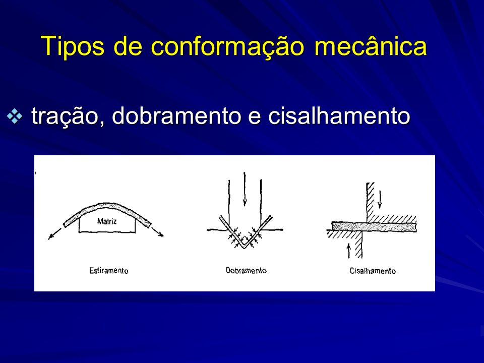 Deformação a frio Aumenta a dureza e a resistência dos materiais, mas a ductilidade diminui Permite a obtenção de dimensões dentro de tolerâncias estreitas Produz melhor acabamento superficial VANTAGENS DESVANTAGENS Pequenas reduções e maior número de passes Necessidade de ferramental de alta resistência mecânica e ao impacto Necessidade de recozimentos intermediários para eliminação do encruamento