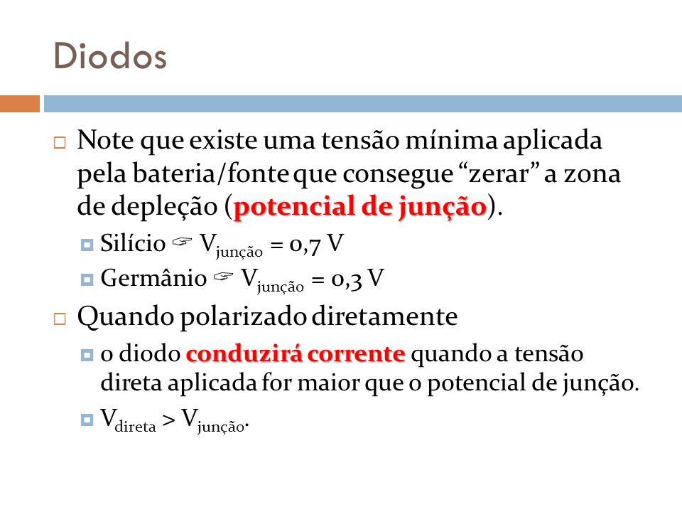 Diodos potencial de junção Note que existe uma tensão mínima aplicada pela bateria/fonte que consegue zerar a zona de depleção (potencial de junção).