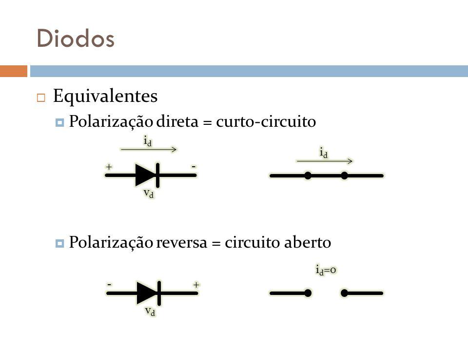 Diodos Equivalentes Polarização direta = curto-circuito Polarização reversa = circuito aberto