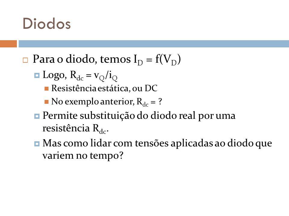 Diodos Para o diodo, temos I D = f(V D ) Logo, R dc = v Q /i Q Resistência estática, ou DC No exemplo anterior, R dc = ? Permite substituição do diodo