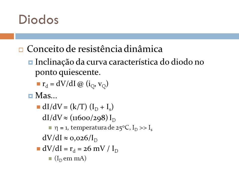Diodos Conceito de resistência dinâmica Inclinação da curva característica do diodo no ponto quiescente. r d = dV/dI @ (i Q, v Q ) Mas... dI/dV = (k/T