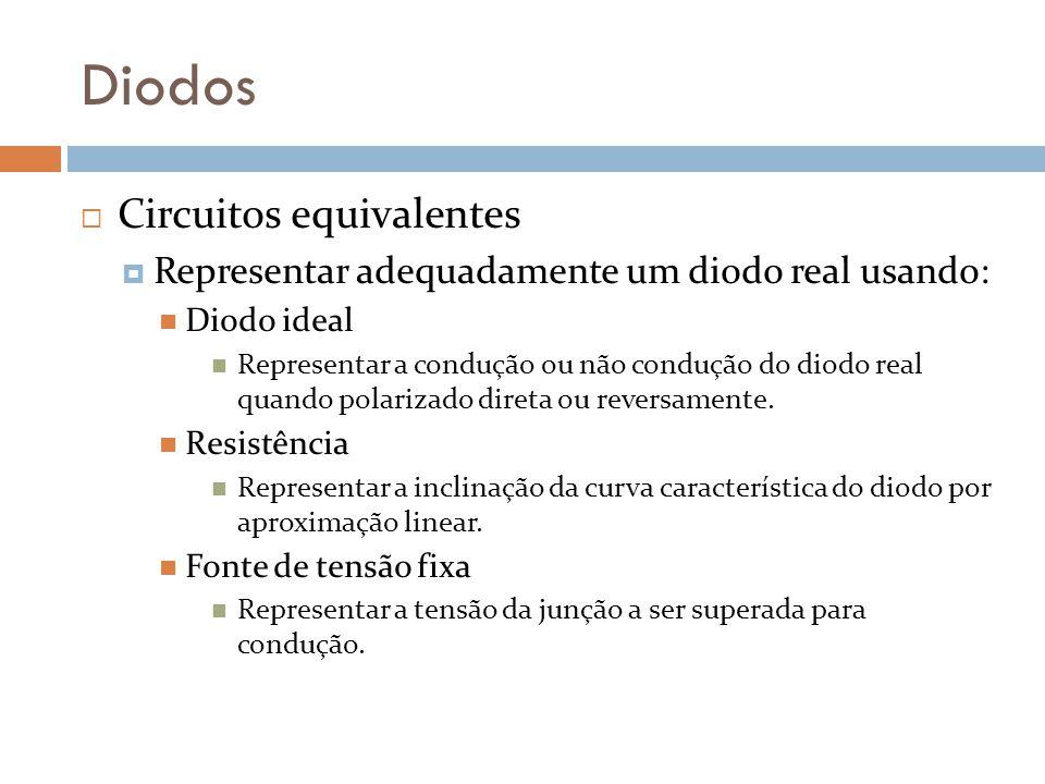 Diodos Circuitos equivalentes Representar adequadamente um diodo real usando: Diodo ideal Representar a condução ou não condução do diodo real quando polarizado direta ou reversamente.