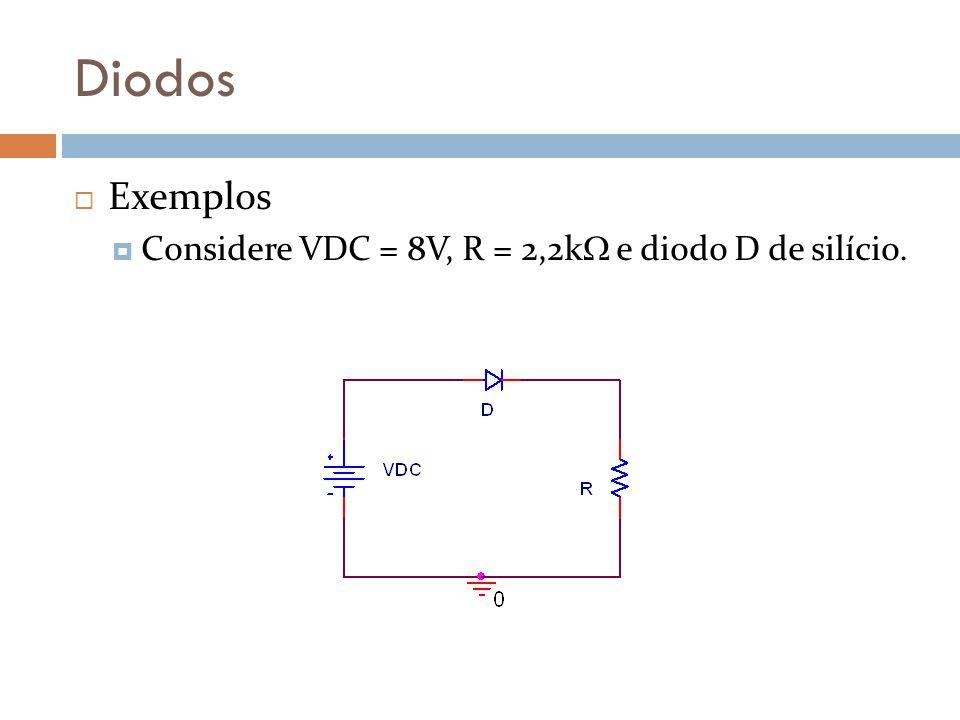 Diodos Exemplos Considere VDC = 8V, R = 2,2k e diodo D de silício.