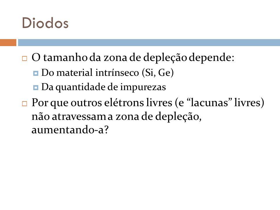 Diodos O tamanho da zona de depleção depende: Do material intrínseco (Si, Ge) Da quantidade de impurezas Por que outros elétrons livres (e lacunas liv