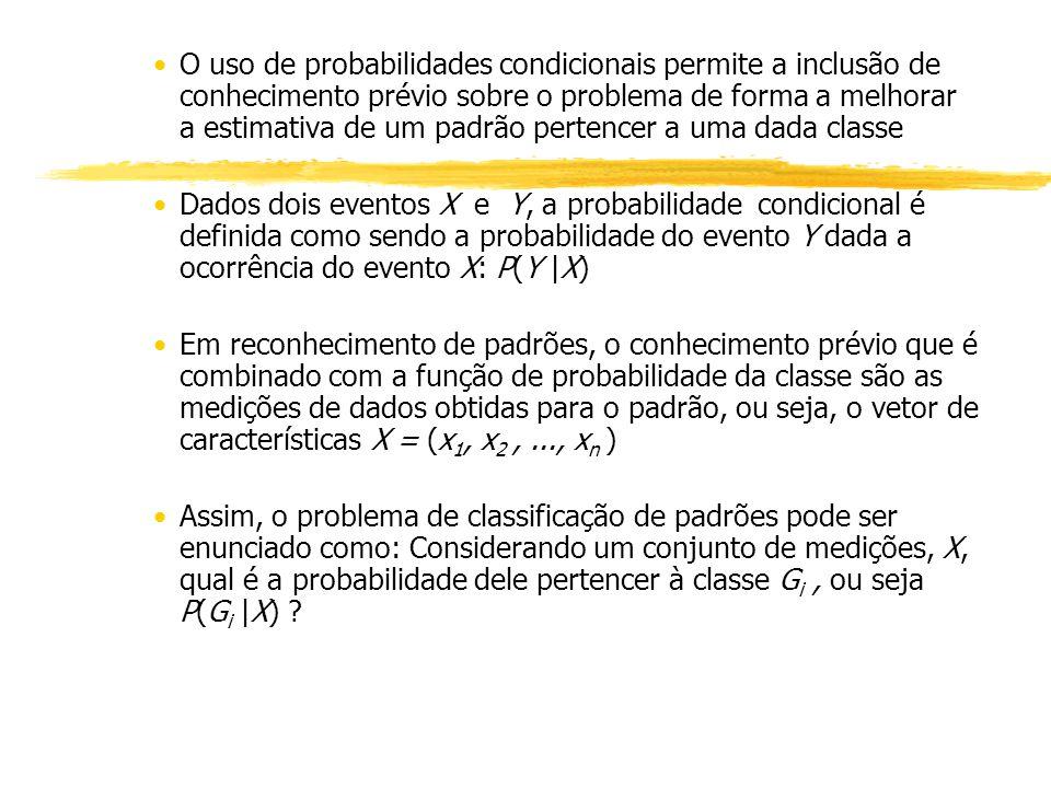 O uso de probabilidades condicionais permite a inclusão de conhecimento prévio sobre o problema de forma a melhorar a estimativa de um padrão pertence