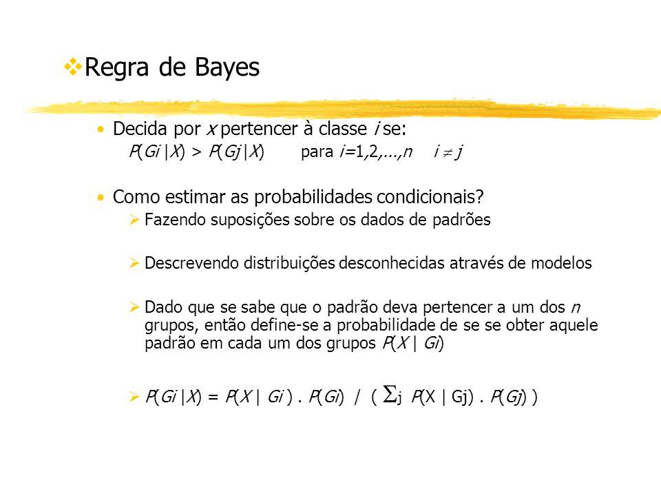 vRegra de Bayes Decida por x pertencer à classe i se: P(Gi |X) > P(Gj |X) para i=1,2,...,n i j Como estimar as probabilidades condicionais? ØFazendo s
