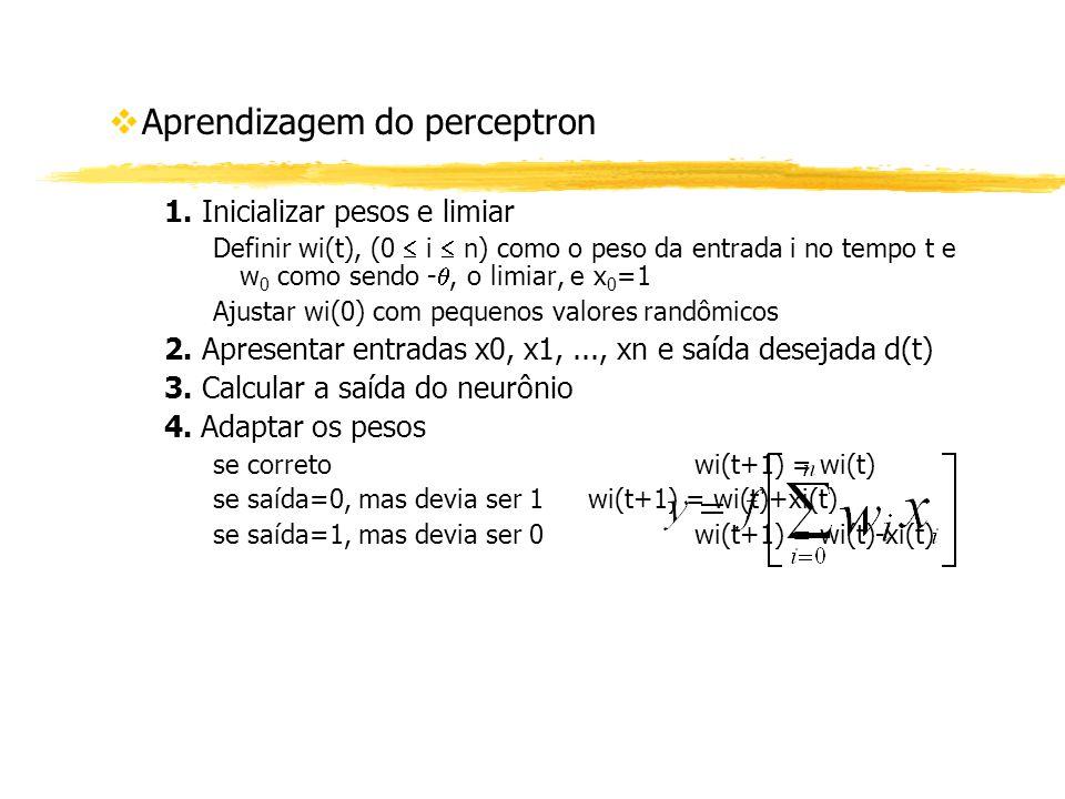 vAprendizagem do perceptron 1. Inicializar pesos e limiar Definir wi(t), (0 i n) como o peso da entrada i no tempo t e w 0 como sendo -, o limiar, e x