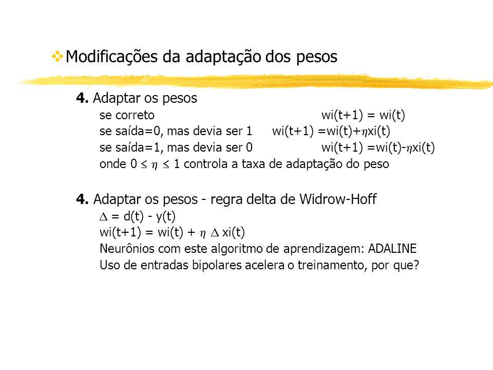 vModificações da adaptação dos pesos 4. Adaptar os pesos se corretowi(t+1) = wi(t) se saída=0, mas devia ser 1 wi(t+1) =wi(t)+ xi(t) se saída=1, mas d