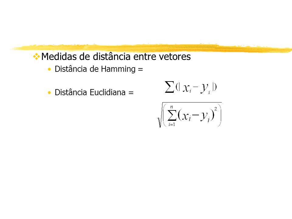 vMedidas de distância entre vetores Distância de Hamming = Distância Euclidiana =