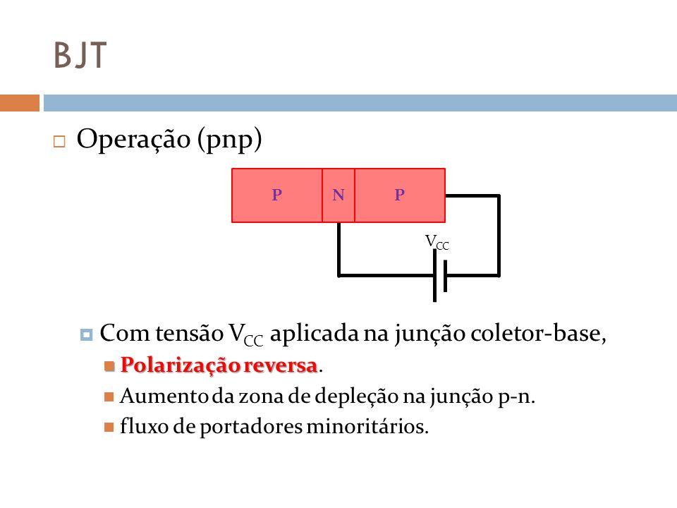 BJT Operação (pnp) Com tensão V CC aplicada na junção coletor-base, Polarização reversa Polarização reversa.