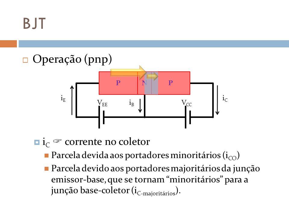 BJT Operação (pnp) i C corrente no coletor Parcela devida aos portadores minoritários (i CO ) Parcela devido aos portadores majoritários da junção emissor-base, que se tornam minoritários para a junção base-coletor (i C-majoritários ).