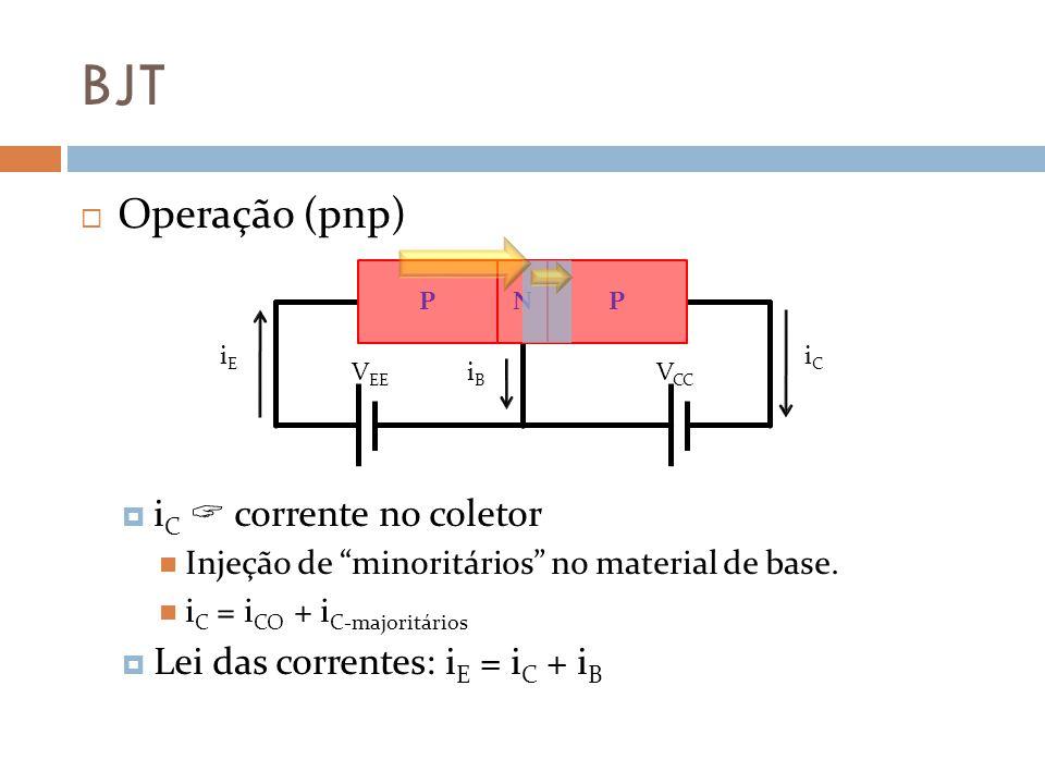 BJT Operação (pnp) i C corrente no coletor Injeção de minoritários no material de base.