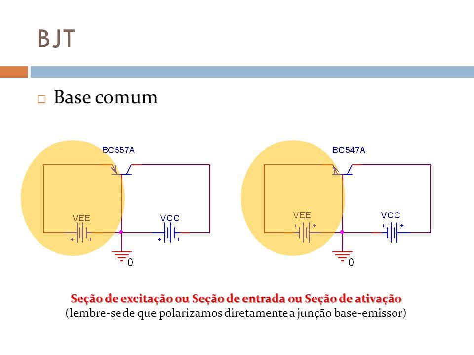 BJT Base comum Seção de excitação ou Seção de entrada ou Seção de ativação (lembre-se de que polarizamos diretamente a junção base-emissor)