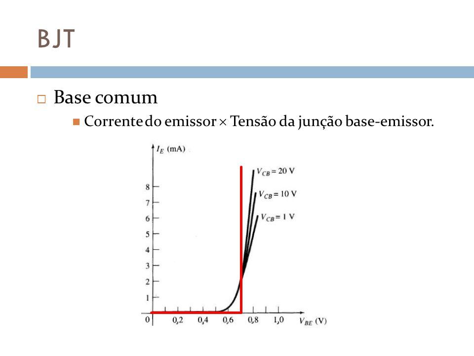 BJT Base comum Corrente do emissor Tensão da junção base-emissor.