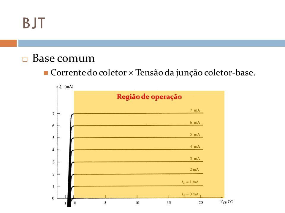 BJT Base comum Corrente do coletor Tensão da junção coletor-base. Região de operação
