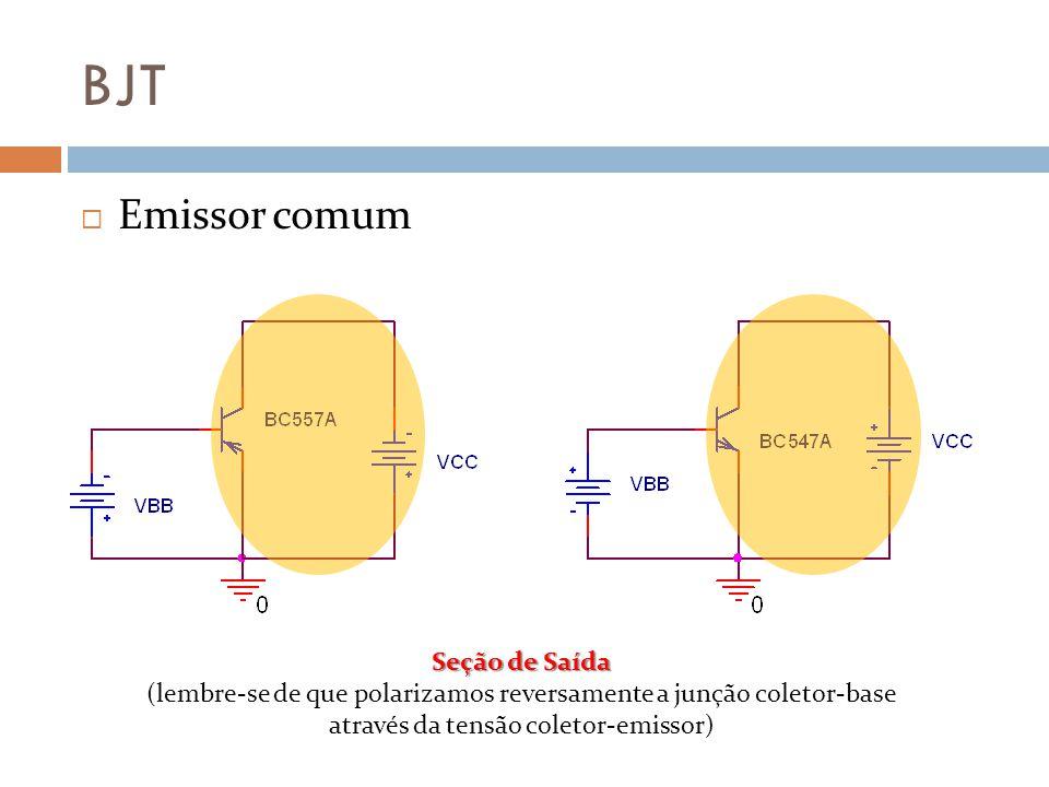BJT Emissor comum Seção de Saída (lembre-se de que polarizamos reversamente a junção coletor-base através da tensão coletor-emissor)