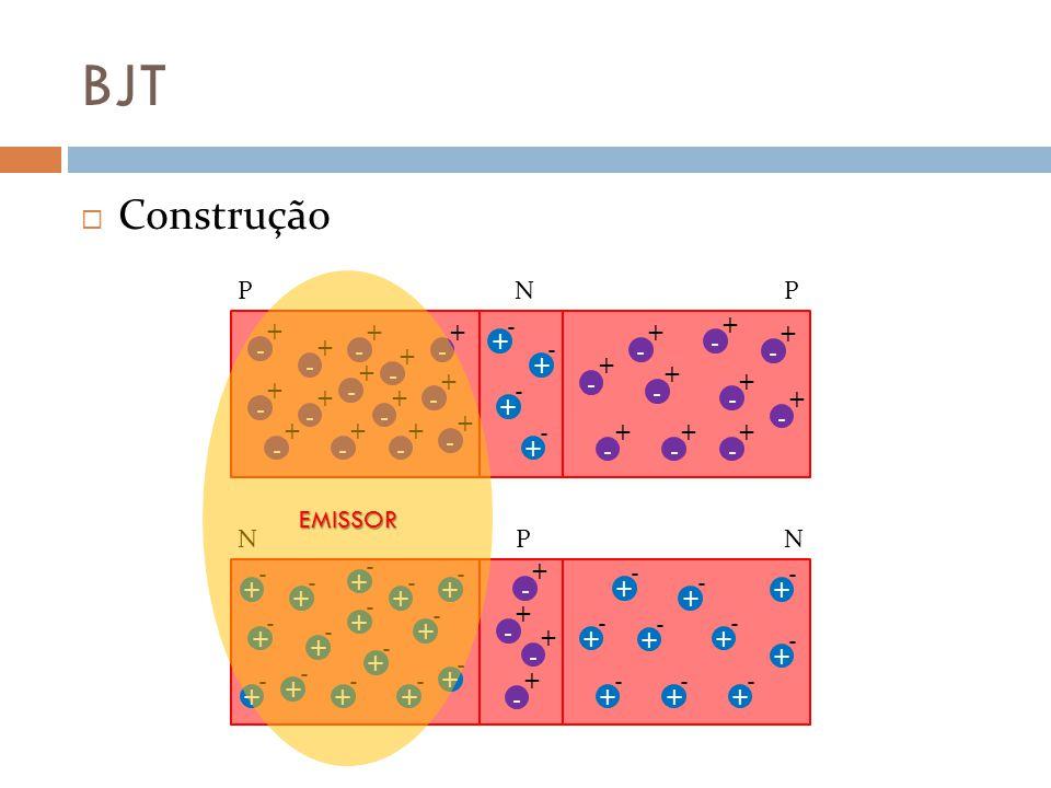 BJT Na região de operação, notamos: Ou seja: i C = αi E + i CO Geralmente α DC = α AC = α Lembrando que: Lei das correntes: i E = i C + i B i E i C Então: (para efeitos de análise): i B zero